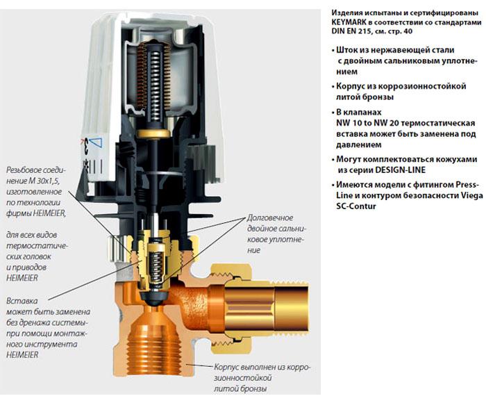 Устройство термостатического клапана на примере определенной модели