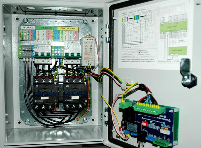 Щит автоматического включения электрогенератора