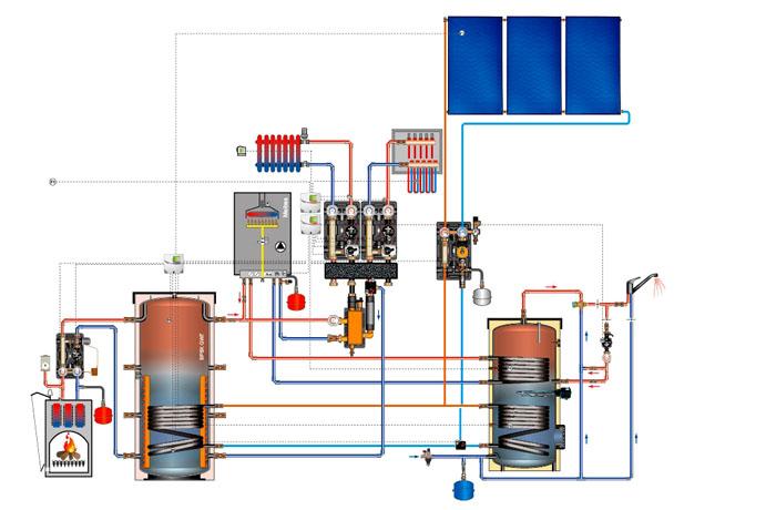 Для снижения пиковых нагрузок систему отопления оснащают котлами на дровах и других видах топлива