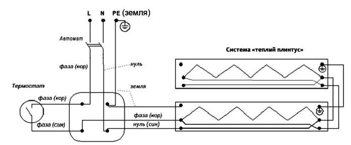 Схема электроплинтуса