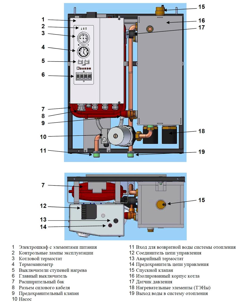 Конструкция электрического агрегата
