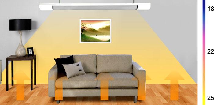 Не стоит устанавливать ИК отопитель рядом с картинами, рамы и краска могут растрескаться от тепла