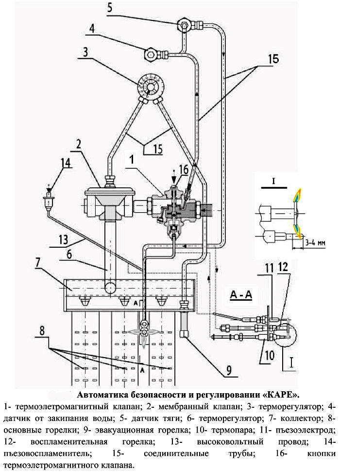 Схема конструкции регулирующего прибора