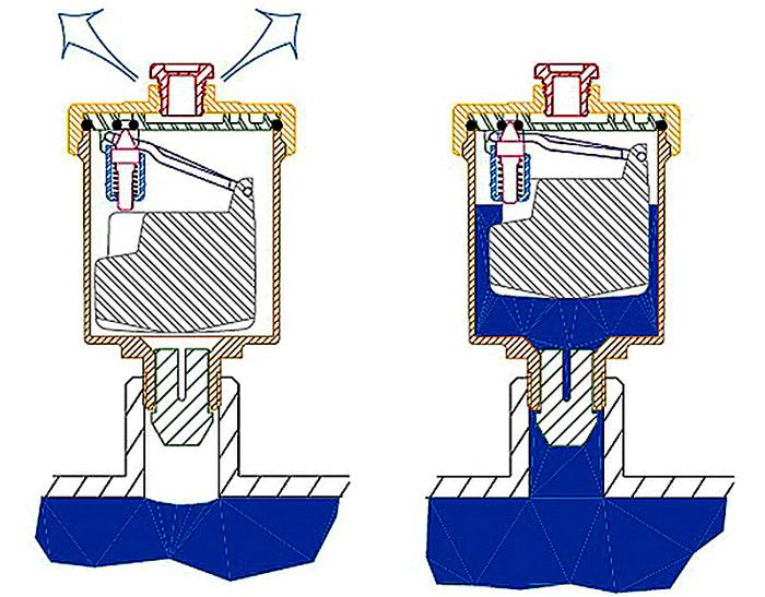 Воздухоотведение в автоматическом клапане