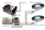 Схема подключения светодиодной ленты 220В к сети.