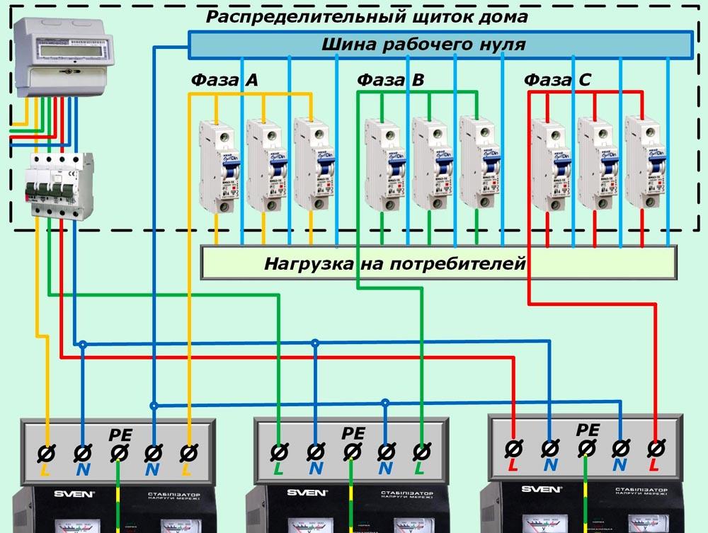 По этой схеме можно подключить через них трехфазные потребляющие устройства