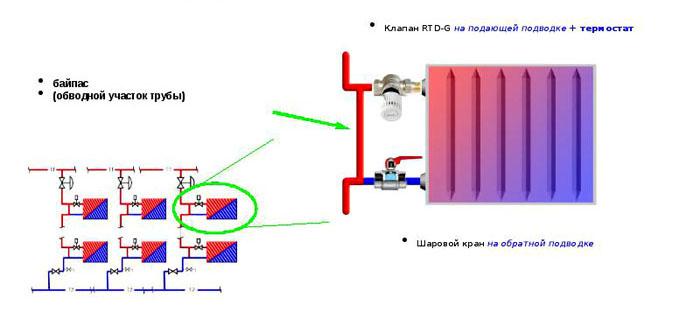 Вариант обвязки для однотрубной конструкции