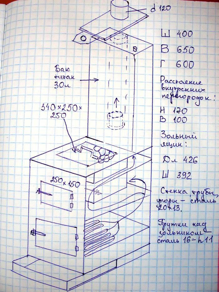 Конструкторскую документацию можно создать без соблюдения стандартов