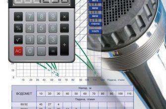 Калькулятор расчета напора скважинного насоса для систем с прямой подачей воды