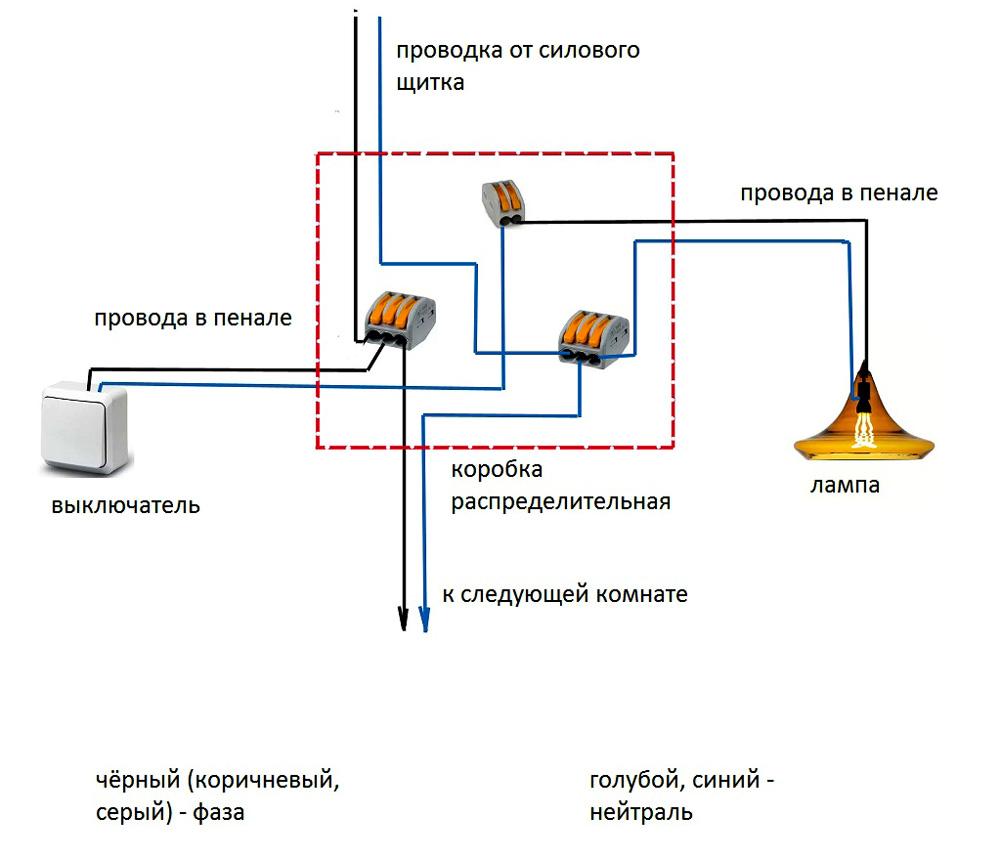 Вариант схемы электрической проводки