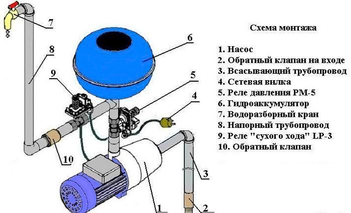 На схеме изображен вариант монтажа системы с дополнительным устройством