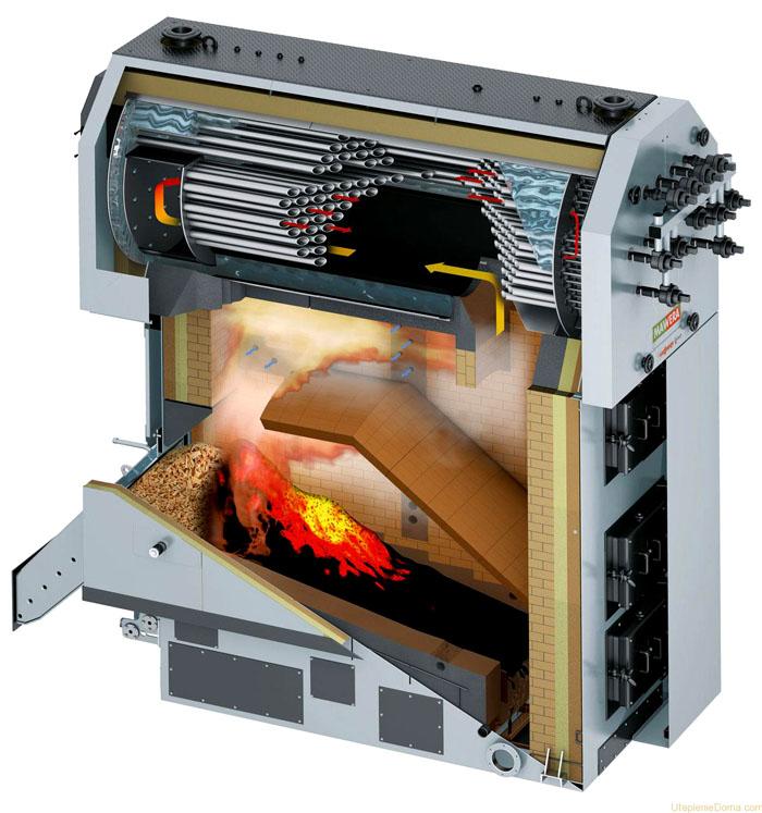 Сложная конфигурация теплообменника помогает использовать остаточную температуру отработанных газов
