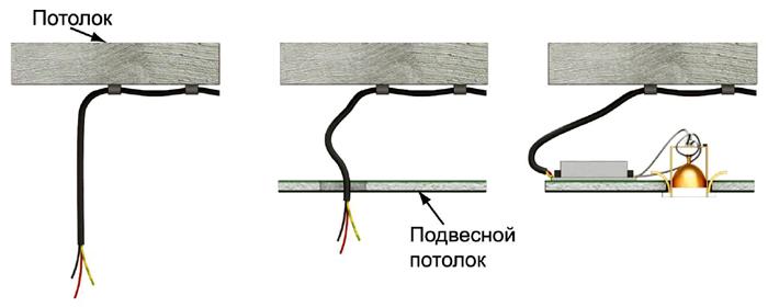 Использование гофрированного кожуха на определенном участке