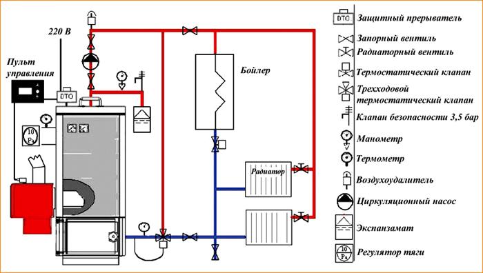 Схема подключения пиролизного устройства