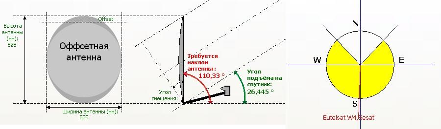 Установка конструкции требует точный расчет углов наклона