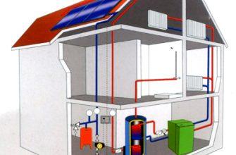 Схема отопления с принудительной циркуляцией двухэтажного дома