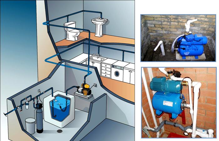 Водоснабжение частного дома из колодца под ключ: схема, цена