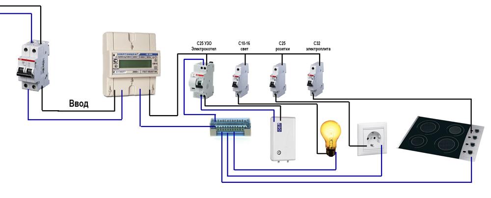 Схемы прокладки кабелей