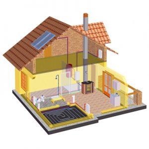 Aнтифриз для системы отопления загородного дома