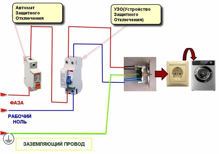 Схематичное подключение к электричеству