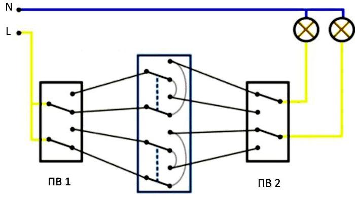 Вариант применения переходного механизма