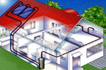 Теплоноситель для системы отопления загородного дома.
