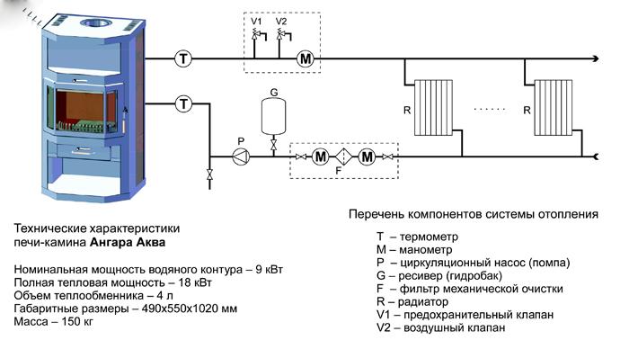 На схеме показаны основные составляющие на примере определенной модели