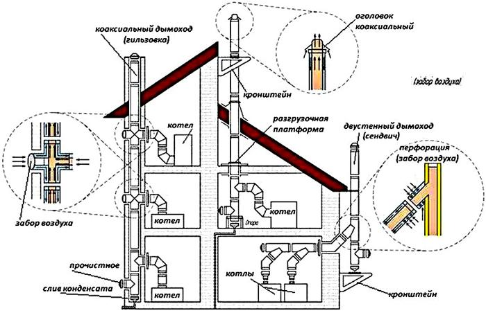 На схеме показано как работает подобная конструкция