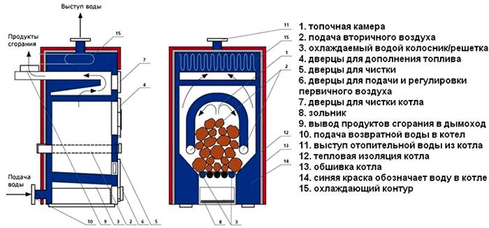 На схеме представлены основные элементы конструкции
