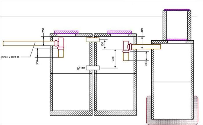 Схема бетонного оборудования