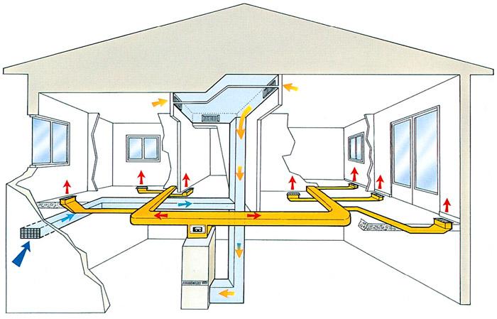 Схема функционирования рециркуляционной установки