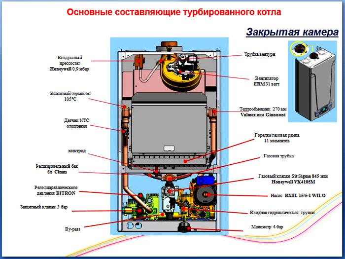 Схема турбированного варианта