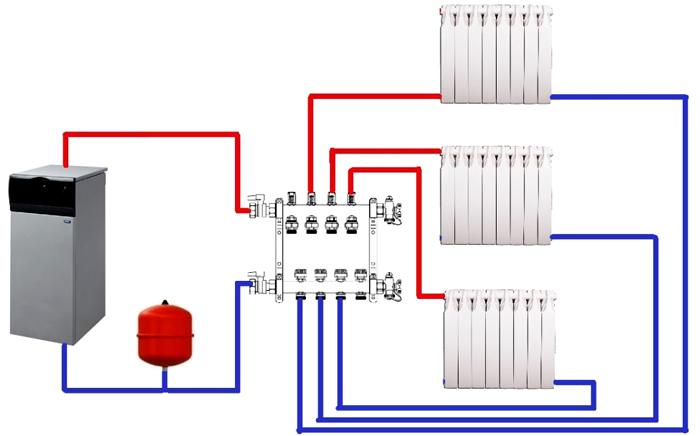 Схема коллекторного горизонтального отопления