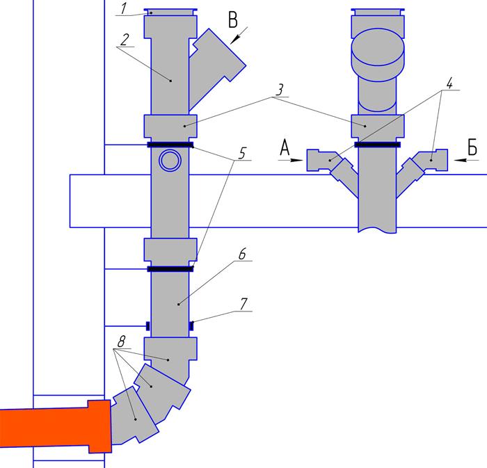 Схема возможного выполнения резких углов