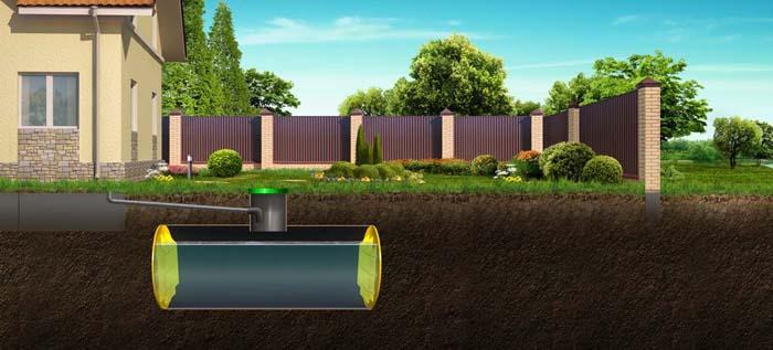 Пример герметичного исполнения точки сбора отходов