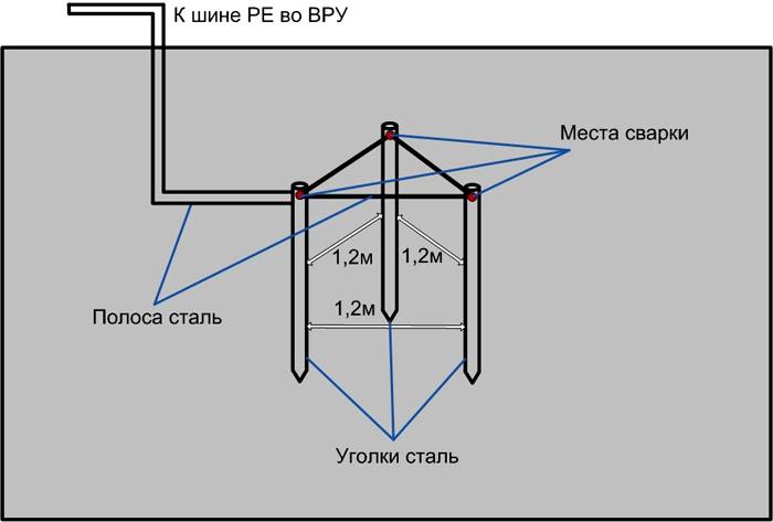Треугольная схема ЗУ