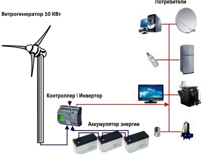 Наглядный пример схемы с устройством высокой мощности